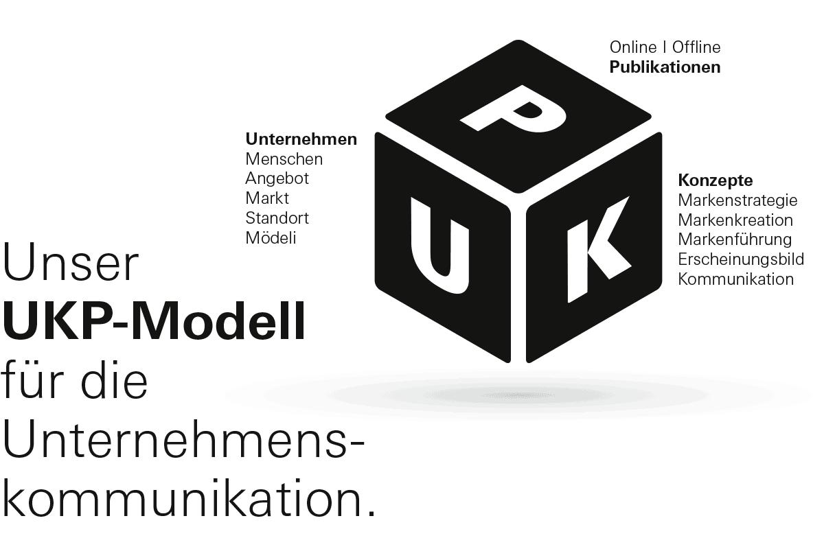 UKP-im-Text