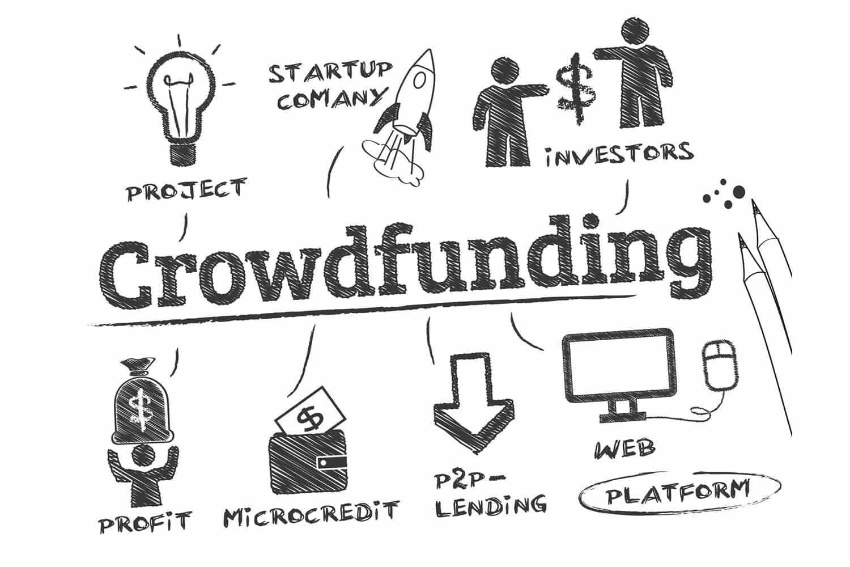 Crowdfunding mit WordPress