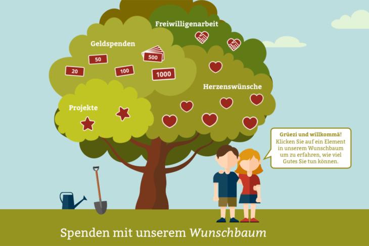 johanneum-wunschbaum-7